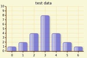 OFC2 sample chart